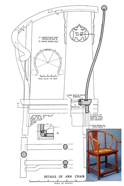 中国家具の代表とも言える「圏椅」の図面