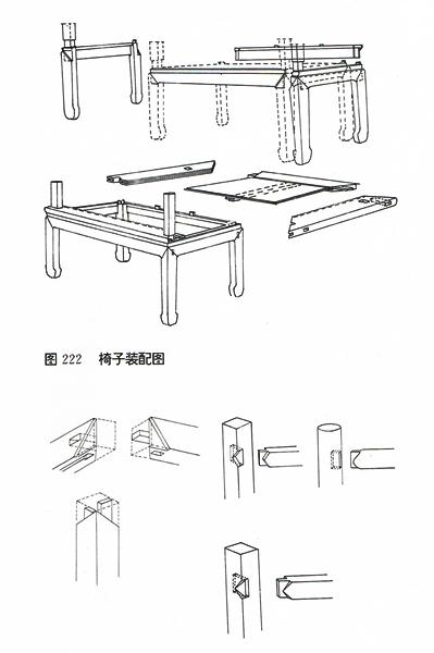 中国家具の木組みの例